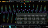 Rigol DS7000-PWR 7000 Series Built-in power analysis Ripple and Power Quality measurements Option